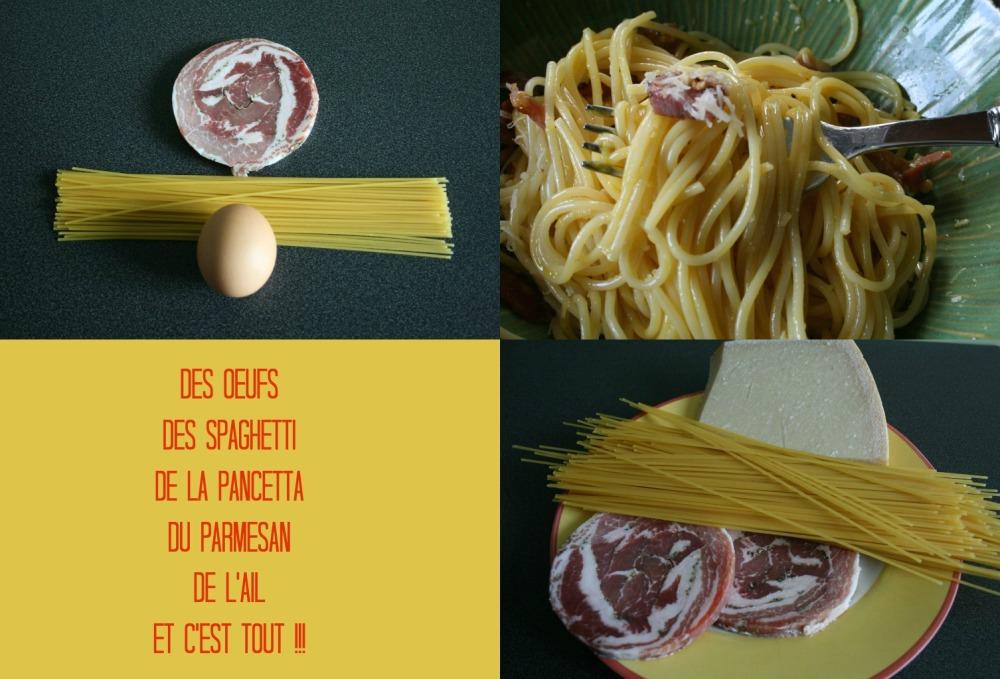 Spaghetti carbo