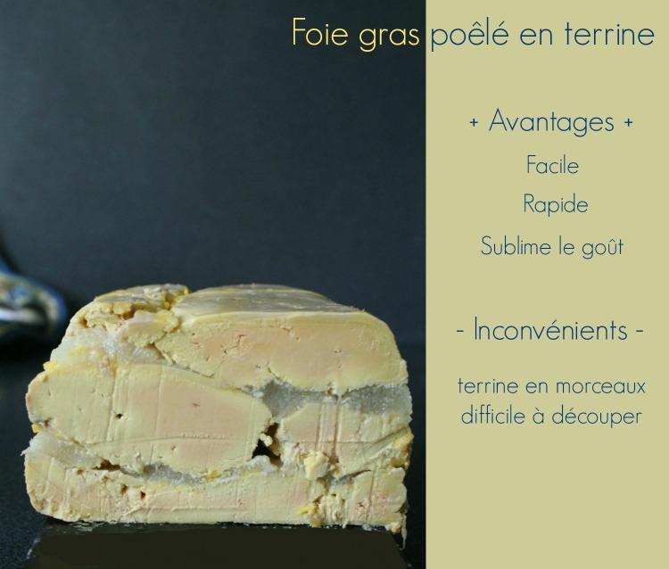 Foie gras poêlé maison